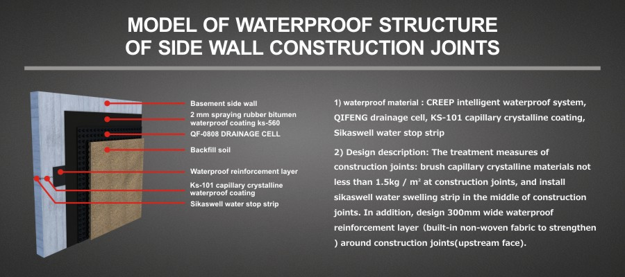 MODEL OF WATERPROOF STRUCTURE OF SIDE WALL CONSTRUCTION JOINTS