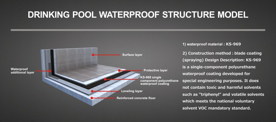 DRINKING POOL WATERPROOF STRUCTURE MODEL