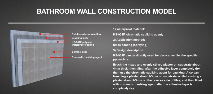 BATHROOM WALL CONSTRUCTION MODEL