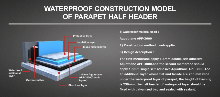 WATERPROOF CONSTRUCTION MODEL OF PARAPET HALF HEADER